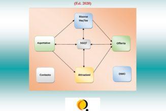 Qualità, Modelli Operativi e Competitività dell'Offerta Turistica (Ed. 2020)